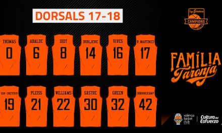 Los jugadores de Valencia Basket definen sus dorsales para el curso 2017-18