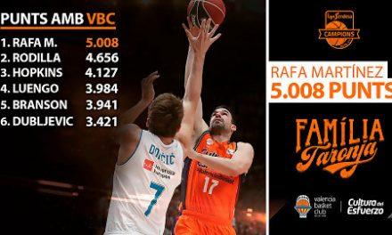 Rafa Martínez, primer jugador en alcanzar los 5.000 puntos como taronja