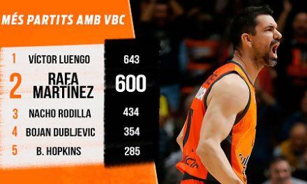 Rafa Martínez: «Orgulloso por llegar a los 600 partidos con Valencia Basket»