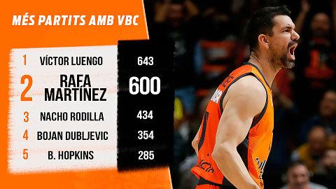 """Rafa Martínez: """"Orgulloso por llegar a los 600 partidos con Valencia Basket"""""""