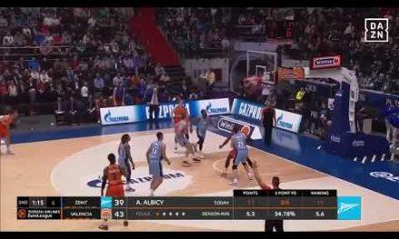 Triple desde 8 metros Jordan Loyd en Zenit SPB J20 Turkish Airlines Euroleague