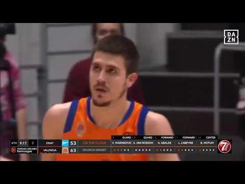 3+1 Vanja Marinkovic en Zenit SPB J20 Turkish Airlines Euroleague
