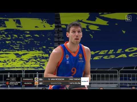 Sam Van Rossom anota 8 puntos seguidos para ganar J11 Turkish Airlines EuroLeague en Fenerbahce Beko